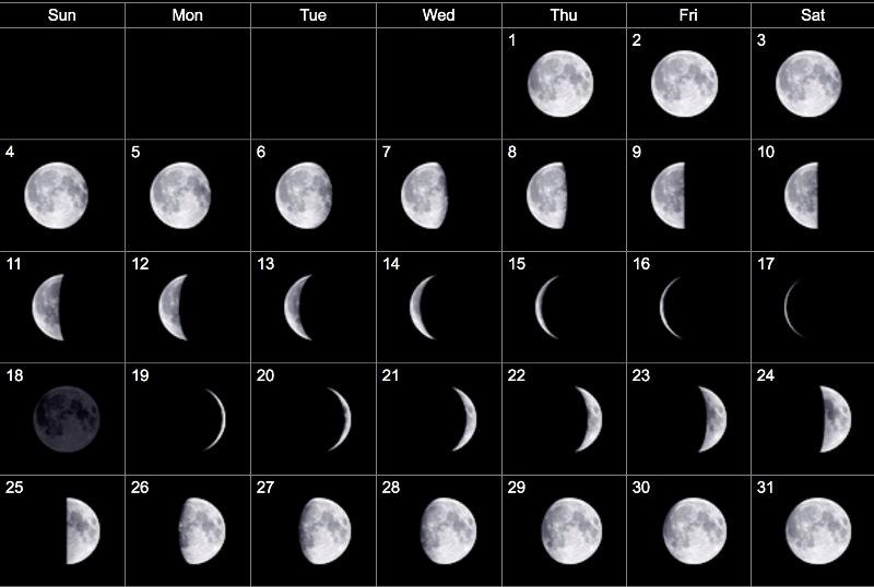 «Голубая луна» больше непоявится на небосводе напротяжении 3-х лет