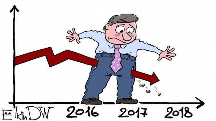 Экономические фантазии премьера Гройсмана