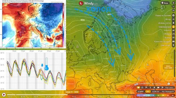 В Харькове изменится погода